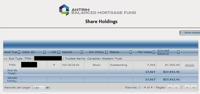16-03-antrim-purchase-7k-contribute