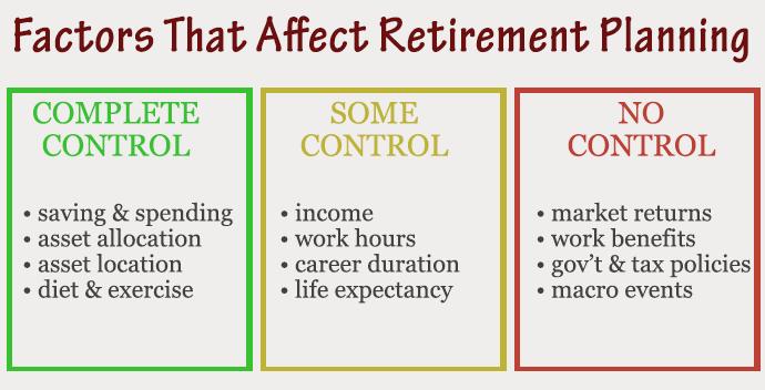 16-04-retirement-planning