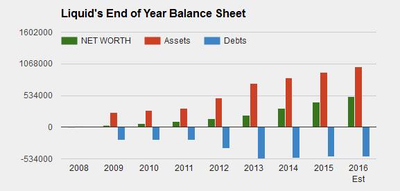 16-08-balance-sheet-2016