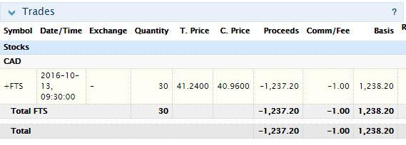 16-10-ib-transaction-margin-fortis-trade