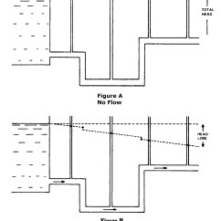 How To Hook Up A Water Softener Diagram Telephone Wall Jack Wiring Quality Information Installation