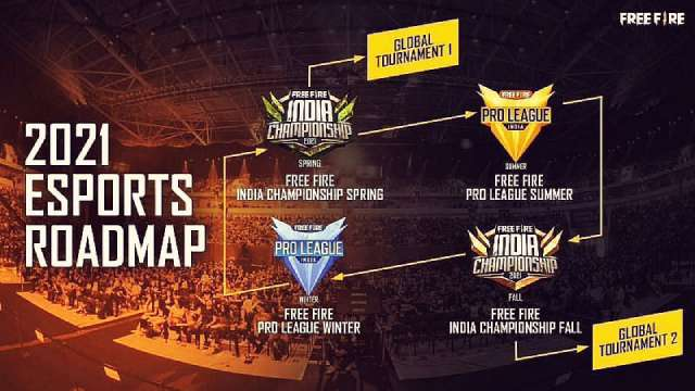 Free Fire Road map