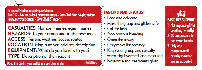 Accident Management Card (Matt Wilkes & XC Magazine)