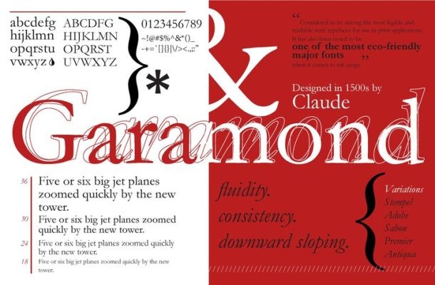 Adobe Garamond Font Free Download
