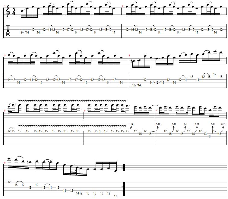 E a d g b e. Lynyrd Skynyrd Guitar Riffs Sweet Home Alabama Free Lynyrd Skynyrd Guitar Riffs