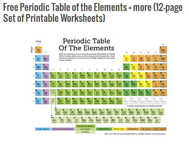fivejs has a free periodic table of the elements - Periodic Table Of Elements Handout