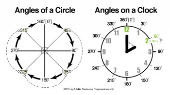 Free Angles Chart & Flashcard Set (12-pg free download