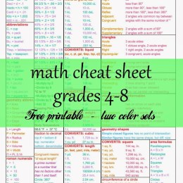 FREE Math Cheat Sheet for Grades 4-8