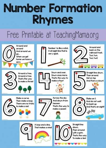 Free Number Formation Rhyme Printable