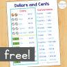 Free U.S. Dollar & Cents Cheat Sheet