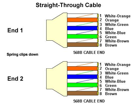home media server wiring diagram 2005 ford f150 power mirror ayub butt services ltd - computer networking company in southall (uk)