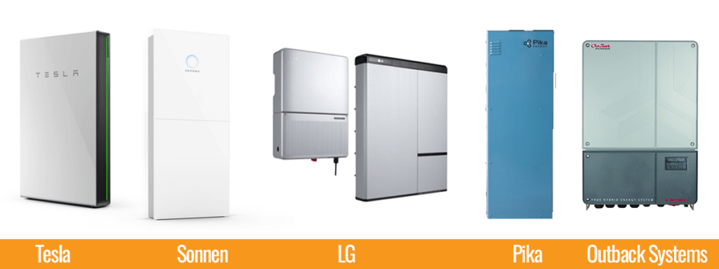 Example residential batteries from Tesla, Sonnen, Pika, LG Chem, and Outback Systems