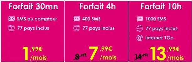 forfaits-budget-mobile