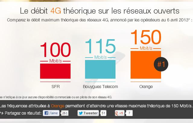 debit_orange_4g