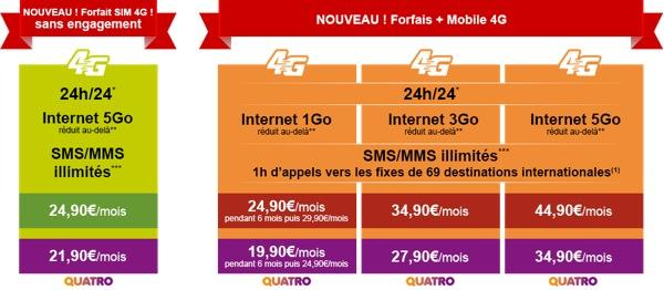 La-Poste-Mobile-Forfaits-4G
