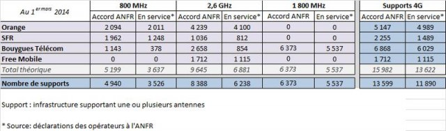 anfr4g0314