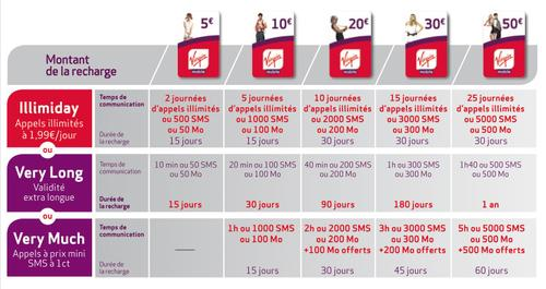 virgin-mobile-prepaye