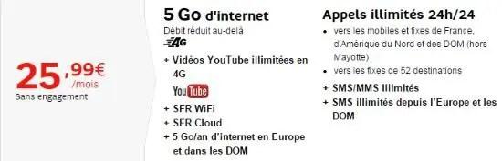 forfait-red-25-99-euros-roaming