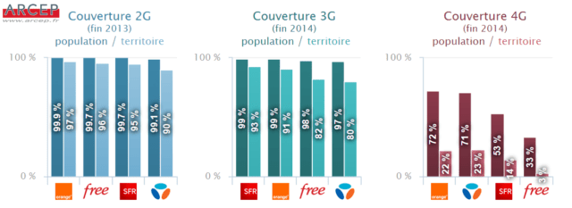 couverturesNationales2G3G4G