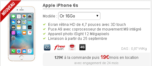 iphone6slocation