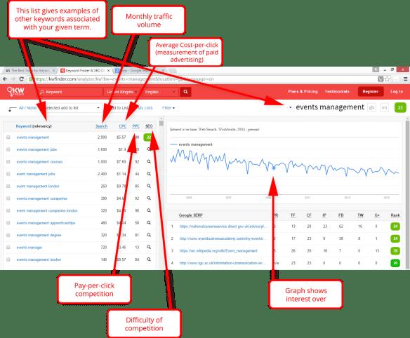 kw finder event management