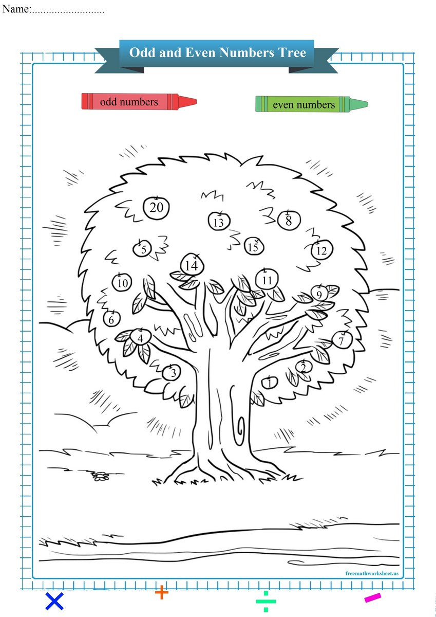 medium resolution of Odd and Even Numbers - Free Math Worksheets