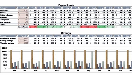 Free Quarterly Budget Analysis Template | Budget Templates | Ready ...