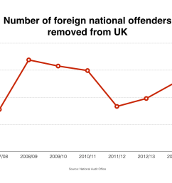 does the human rights act prevent us deporting serious criminals free movement [ 1024 x 768 Pixel ]