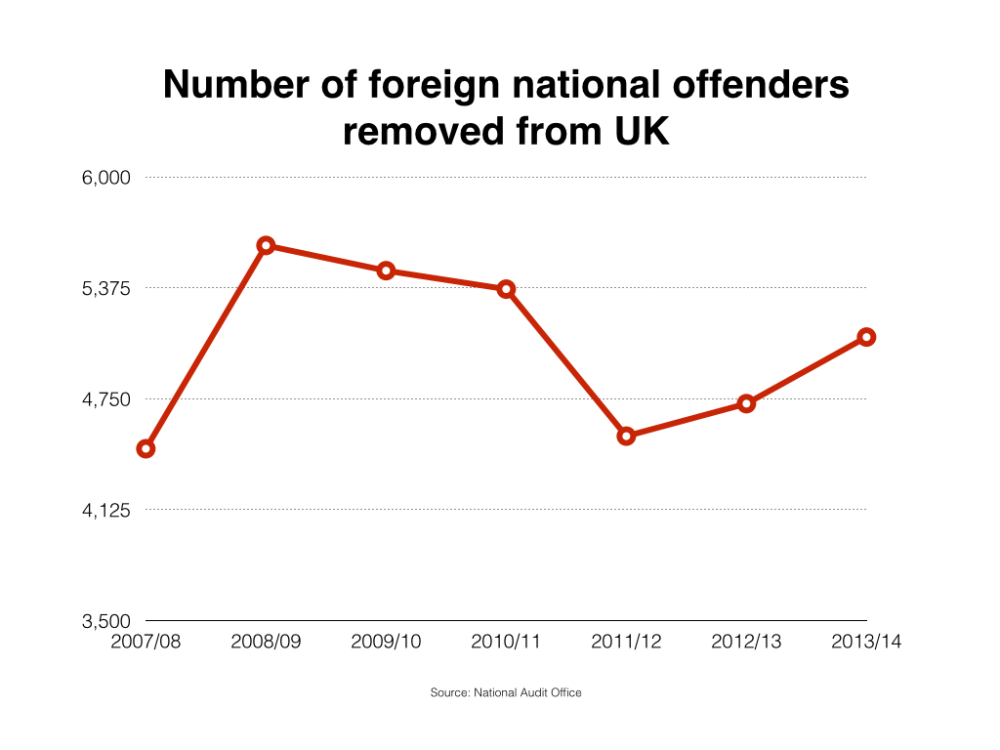 medium resolution of does the human rights act prevent us deporting serious criminals free movement