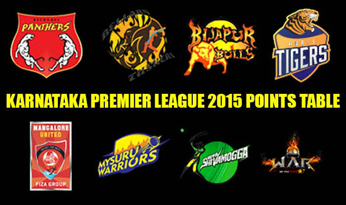 Karnataka Premier League (KPL)