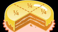 Ratios, Fractions, Decimals and Percentages - the easy way