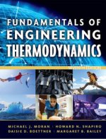 fundamentals engineering thermodynamics pdf, fundamentals engineering thermodynamics 7th edition solutions manual, fundamentals engineering thermodynamics 7th edition pdf, fundamentals engineering thermodynamics 7th edition solutions, fundamentals engineering thermodynamics moran shapiro download, fundamentals engineering thermodynamics 5th edition, fundamentals engineering thermodynamics solution manual, fundamentals engineering thermodynamics solutions 7th, fundamentals engineering thermodynamics 7e solution, fundamentals engineering thermodynamics 7th edition moran shapiro solutions, fundamentals engineering thermodynamics, fundamentals of engineering thermodynamics answers, fundamentals of engineering thermodynamics appendices pdf, fundamentals of engineering thermodynamics appendices, fundamentals of engineering thermodynamics answer key, fundamentals of engineering thermodynamics amazon, fundamentals of engineering thermodynamics answer guide, fundamentals of engineering thermodynamics moran and shapiro, fundamentals of engineering thermodynamics moran and shapiro pdf, engineering thermodynamics fundamentals and applications, fundamentals of engineering thermodynamics selected answers, fundamentals of engineering thermodynamics by moran and shapiro pdf, fundamentals of engineering thermodynamics by e rathakrishnan pdf, fundamentals of engineering thermodynamics by moran and shapiro, fundamentals of engineering thermodynamics by moran and shapiro 7th edition pdf, fundamentals of engineering thermodynamics by e rathakrishnan, fundamentals of engineering thermodynamics by moran and shapiro free download, fundamentals of engineering thermodynamics by r yadav pdf, fundamentals of engineering thermodynamics by e rathakrishnan free download, fundamentals of engineering thermodynamics by michael j. moran, fundamentals of engineering thermodynamics by moran and shapiro 6th edition, fundamentals of engineering thermodynamics chegg, fundamentals of engineering thermodynamics chapter 1 solutions, fundamentals of engineering thermodynamics chapter 2 solutions, fundamentals of engineering thermodynamics companion site, fundamentals of engineering thermodynamics chapter 2, fundamentals of engineering thermodynamics chapter 5 solutions, fundamentals of engineering thermodynamics cramster, fundamentals of engineering thermodynamics chapter 6, fundamentals of engineering thermodynamics chapter 3, fundamentals of engineering thermodynamics chapter 1, fundamentals of engineering thermodynamics download, fundamentals of engineering thermodynamics download free, fundamentals of engineering thermodynamics data tables, fundamentals of engineering thermodynamics download 6th edition, fundamentals of chemical engineering thermodynamics dahm pdf, fundamentals of chemical engineering thermodynamics dahm, fundamentals of chemical engineering thermodynamics download, fundamentals of chemical engineering thermodynamics dahm solution manual, fundamentals of engineering thermodynamics moran download, fundamentals of engineering thermodynamics 7th edition download, fundamentals of engineering thermodynamics ebook, fundamentals of engineering thermodynamics ebook free download, fundamentals of engineering thermodynamics eighth edition, fundamentals of engineering thermodynamics exam, fundamentals of engineering thermodynamics eighth edition solutions, fundamentals of engineering thermodynamics ebay, rathakrishnan e fundamentals of engineering thermodynamics, natarajan &. engineering thermodynamics fundamentals and applications, fundamentals of engineering thermodynamics free download, fundamentals of engineering thermodynamics free pdf, fundamentals of engineering thermodynamics fourth edition, fundamentals of engineering thermodynamics fifth edition, fundamentals of engineering thermodynamics free ebook download, fundamentals of engineering thermodynamics free, fundamentals of engineering thermodynamics filetype pdf, fundamentals of chemical engineering thermodynamics free download, fundamentals of engineering thermodynamics rathakrishnan free download, fundamentals of engineering thermodynamics pdf free download, fundamentals of engineering thermodynamics google books, fundamentals of engineering thermodynamics study guide, fundamentals of engineering thermodynamics 7th edition google books, fundamentals of engineering thermodynamics 6th edition google books, fundamentals of engineering thermodynamics download gratis, fundamentals of engineering thermodynamics descargar gratis, fundamentals of engineering thermodynamics howell, fundamentals of engineering thermodynamics international edition, fundamentals of engineering thermodynamics 7th international edition, fundamentals of engineering thermodynamics 7th edition isbn, fundamentals of engineering thermodynamics john wiley sons, fundamentals of engineering thermodynamics john wiley, fundamentals of engineering thermodynamics michael j moran pdf, fundamentals of engineering thermodynamics michael j. moran, fundamentals of engineering thermodynamics michael j moran solution, fundamentals of engineering thermodynamics by michael j moran free download, fundamentals of engineering thermodynamics 7th edition john wiley & sons, fundamentals of engineering thermodynamics 6th edition michael j moran, moran michael j. fundamentals of engineering thermodynamics, michael j moran fundamentals of engineering thermodynamics pdf, fundamentals of engineering thermodynamics kickass, fundamentals of chemical engineering thermodynamics kevin dahm, fundamentals of chemical engineering thermodynamics kevin, fundamentals of engineering thermodynamics 7th edition answer key, fundamentals of engineering thermodynamics 6th edition answer key, fundamentals of engineering thermodynamics lecture notes, fundamentals engineering thermodynamics moran 7th solutions, fundamentals engineering thermodynamics moran, fundamentals of engineering thermodynamics moran 7th edition solution manual pdf, fundamentals of engineering thermodynamics moran pdf, fundamentals of engineering thermodynamics moran 8th edition pdf, fundamentals of engineering thermodynamics moran 7th edition pdf, fundamentals of engineering thermodynamics moran 8th edition, fundamentals of engineering thermodynamics moran shapiro, fundamentals of engineering thermodynamics moran solutions, fundamentals of engineering thermodynamics notes, fundamentals of engineering thermodynamics, fundamentals of engineering thermodynamics pdf, fundamentals of engineering thermodynamics 7th edition pdf, fundamentals of engineering thermodynamics 7th edition solutions, fundamentals of engineering thermodynamics 7th edition, fundamentals of engineering thermodynamics 7th edition solutions manual pdf, fundamentals of engineering thermodynamics 8th edition pdf, fundamentals of engineering thermodynamics 8th edition, fundamentals of engineering thermodynamics 6th edition pdf, fundamentals of engineering thermodynamics 8th edition solutions, fundamentals of engineering thermodynamics pdf 6th edition, fundamentals of engineering thermodynamics pdf download, fundamentals of engineering thermodynamics pdf 7th, fundamentals of engineering thermodynamics ppt, fundamentals of engineering thermodynamics property tables, fundamentals of engineering thermodynamics pdf free, fundamentals of engineering thermodynamics pdf 8th, fundamentals of engineering thermodynamics problem solutions, fundamentals of engineering thermodynamics rathakrishnan, fundamentals of engineering thermodynamics rathakrishnan pdf, fundamentals of engineering thermodynamics r yadav, fundamentals of engineering thermodynamics review, fundamentals of engineering thermodynamics reference, fundamentals of engineering thermodynamics by radhakrishnan, fundamentals of engineering thermodynamics 7th edition rent, fundamentals engineering thermodynamics solutions, fundamentals of engineering thermodynamics solutions manual pdf, fundamentals of engineering thermodynamics shapiro, fundamentals of engineering thermodynamics scribd, fundamentals of engineering thermodynamics solutions manual 7th pdf, fundamentals of engineering thermodynamics slideshare, fundamentals of engineering thermodynamics solutions chegg, fundamentals of engineering thermodynamics seventh edition solutions, fundamentals of engineering thermodynamics tables pdf, fundamentals of engineering thermodynamics textbook download, fundamentals of engineering thermodynamics table of contents, fundamentals of engineering thermodynamics text, fundamentals of engineering thermodynamics third edition, fundamentals of engineering thermodynamics tpb, fundamentals of chemical engineering thermodynamics themis matsoukas, fundamentals of chemical engineering thermodynamics themis matsoukas pdf, fundamentals of chemical engineering thermodynamics themis matsoukas solutions, fundamentals of chemical engineering thermodynamics themis matsoukas download, appendices t/a fundamentals of engineering thermodynamics eighth edition, fundamentals of engineering thermodynamics 7th edition used, fundamentals of engineering thermodynamics 7th edition si units, fundamentals of chemical engineering thermodynamics visco, fundamentals of engineering thermodynamics si version, fundamentals of engineering thermodynamics si version 5th edition, fundamentals of engineering thermodynamics si version pdf, fundamentals of engineering thermodynamics si version 7th edition, fundamentals of engineering thermodynamics si version 5th edition pdf, fundamentals of engineering thermodynamics 7th edition si version pdf, fundamentals of engineering thermodynamics wiley, fundamentals of engineering thermodynamics wiley pdf, fundamentals of engineering thermodynamics wiley 8th edition pdf, fundamentals of engineering thermodynamics wiley answers, fundamentals of chemical engineering thermodynamics with applications to chemical processes, fundamentals of engineering thermodynamics 7th edition wiley pdf, fundamentals of engineering thermodynamics 8th edition wiley, fundamentals of engineering thermodynamics 1988, fundamentals of chemical engineering thermodynamics 1st edition, fundamentals of engineering thermodynamics chapter 11, fundamentals of engineering thermodynamics 7th edition chapter 13, fundamentals of engineering thermodynamics 2nd edition, fundamentals of engineering thermodynamics 2.56, fundamentals of engineering thermodynamics 2010, fundamentals of engineering thermodynamics 7th ed. 2010, fundamentals of engineering thermodynamics 7th edition 2011 pdf, fundamentals of engineering thermodynamics 7th edition 2shared, fundamentals of engineering thermodynamics 7th ed. 2010 solutions, fundamentals-of-engineering-thermodynamics-7th-ed-20101, fundamentals of engineering thermodynamics 3rd edition solutions, fundamentals of engineering thermodynamics 3rd edition pdf, fundamentals of engineering thermodynamics 3rd edition, fundamentals of engineering thermodynamics 3rd edition moran, fundamentals of engineering thermodynamics chapter 3 solutions, fundamentals of engineering thermodynamics 7th edition chapter 3 solutions, fundamentals of engineering thermodynamics 3, fundamentals of engineering thermodynamics 3rd edition download, fundamentals of engineering thermodynamics 4th edition pdf, fundamentals of engineering thermodynamics 4th edition solution manual, fundamentals of engineering thermodynamics 4th edition, fundamentals of engineering thermodynamics 4th edition solutions, fundamentals of engineering thermodynamics 4th edition moran, fundamentals of engineering thermodynamics 4th edition download, fundamentals of engineering thermodynamics 4th edition moran & shapiro, fundamentals of engineering thermodynamics 4th, fundamentals of engineering thermodynamics 4th edition solutions manual pdf, fundamentals of engineering thermodynamics 4th edition free download, fundamentals of engineering thermodynamics 5th edition solution manual pdf, fundamentals of engineering thermodynamics 5th edition solution manual, fundamentals of engineering thermodynamics 5th edition pdf, fundamentals of engineering thermodynamics 5th edition moran shapiro pdf, fundamentals of engineering thermodynamics 5th pdf, fundamentals of engineering thermodynamics 5th edition free download, fundamentals of engineering thermodynamics 5th solution, fundamentals of engineering thermodynamics 5th edition download, fundamentals of engineering thermodynamics 5th edition pdf download, fundamentals of engineering thermodynamics 6th edition, fundamentals of engineering thermodynamics 6th edition solutions, fundamentals of engineering thermodynamics 6th edition pdf download, fundamentals of engineering thermodynamics 6th edition solutions pdf, fundamentals of engineering thermodynamics 6th edition moran shapiro pdf, fundamentals of engineering thermodynamics 6th, fundamentals of engineering thermodynamics 6th edition solution manual, fundamentals of engineering thermodynamics 6th pdf, fundamentals of engineering thermodynamics 6th edition download, fundamentals of engineering thermodynamics 6 edition pdf, fundamentals of engineering thermodynamics 6, fundamentals of engineering thermodynamics 6ed, fundamentals of engineering thermodynamics 6ed pdf, fundamentals of engineering thermodynamics 7th edition solutions manual download, fundamentals of engineering thermodynamics 7th edition moran pdf, fundamentals of engineering thermodynamics 7th edition pdf download, chapter 7 fundamentals of engineering thermodynamics, fundamentals of engineering thermodynamics 7 edition solutions manual, fundamentals of engineering thermodynamics 7, fundamentals of engineering thermodynamics 7 pdf, fundamentals of engineering thermodynamics 7 edition, fundamentals of engineering thermodynamics 7 solution manual, fundamentals of engineering thermodynamics 8th edition solution manual, fundamentals of engineering thermodynamics 8th pdf, fundamentals of engineering thermodynamics 8th edition pdf download, fundamentals of engineering thermodynamics 8th edition download, fundamentals of engineering thermodynamics 8th edition moran pdf, fundamentals of engineering thermodynamics 8th edition solutions moran, fundamentals of engineering thermodynamics 8e pdf, fundamentals of engineering thermodynamics 8, fundamentals of engineering thermodynamics 8 pdf, fundamentals of engineering thermodynamics 8 edition pdf, fundamentals of engineering thermodynamics 8 edition, fundamentals of engineering thermodynamics 9th edition,  fundamentals of engineering thermodynamics 8th edition, fundamentals of engineering thermodynamics 8th edition pdf, fundamentals of engineering thermodynamics 7th edition solutions, fundamentals of engineering thermodynamics 8th edition solutions, fundamentals of engineering thermodynamics pdf, fundamentals of engineering thermodynamics solutions, fundamentals of engineering thermodynamics 6th edition, fundamentals of engineering thermodynamics 6th edition pdf, fundamentals of engineering thermodynamics 8th edition solutions pdf, fundamentals of engineering thermodynamics 8th, fundamentals of engineering thermodynamics, fundamentals of engineering thermodynamics moran, fundamentals of engineering thermodynamics appendices, fundamentals of engineering thermodynamics answer key, fundamentals of engineering thermodynamics answers, fundamentals of engineering thermodynamics appendices pdf, fundamentals of engineering thermodynamics amazon, fundamentals of engineering thermodynamics answer guide, fundamentals of engineering thermodynamics moran and shapiro, fundamentals of engineering thermodynamics moran and shapiro pdf, fundamentals of engineering thermodynamics selected answers, fundamentals of engineering thermodynamics moran answers, fundamentals of engineering thermodynamics 7th edition pdf, fundamentals of engineering thermodynamics 7th edition, fundamentals of engineering thermodynamics by moran and shapiro pdf, fundamentals of engineering thermodynamics by michael j moran solution manual, fundamentals of engineering thermodynamics by e. rathakrishnan pdf, fundamentals of engineering thermodynamics by moran and shapiro, fundamentals of engineering thermodynamics by moran and shapiro 8th edition pdf, fundamentals of engineering thermodynamics by r yadav, fundamentals of engineering thermodynamics by moran and shapiro 7th edition pdf, fundamentals of engineering thermodynamics by r yadav pdf, fundamentals of engineering thermodynamics by moran and shapiro free download, fundamentals of engineering thermodynamics by e rathakrishnan free download, fundamentals of engineering thermodynamics chegg, fundamentals of engineering thermodynamics chapter 6 solutions, fundamentals of engineering thermodynamics chapter 5 solutions, fundamentals of engineering thermodynamics chapter 1 solutions, fundamentals of engineering thermodynamics companion site, fundamentals of engineering thermodynamics chapter 2, fundamentals of engineering thermodynamics cramster, fundamentals of engineering thermodynamics chapter 6, fundamentals of engineering thermodynamics chapter 3, fundamentals of engineering thermodynamics chapter 1, fundamentals of engineering thermodynamics download, fundamentals of engineering thermodynamics download free, fundamentals of engineering thermodynamics data tables, fundamentals of engineering thermodynamics download 6th edition, fundamentals of chemical engineering thermodynamics dahm pdf, fundamentals of chemical engineering thermodynamics dahm, fundamentals of engineering thermodynamics moran download, fundamentals of chemical engineering thermodynamics download, fundamentals of chemical engineering thermodynamics dahm solution manual, fundamentals of engineering thermodynamics 7th edition download, fundamentals of engineering thermodynamics eighth edition solutions, fundamentals of engineering thermodynamics ebook, fundamentals of engineering thermodynamics ebook free download, fundamentals of engineering thermodynamics eighth edition, fundamentals of engineering thermodynamics exam, fundamentals of engineering thermodynamics ebay, fundamentals of engineering thermodynamics e rathakrishnan, rathakrishnan e fundamentals of engineering thermodynamics, fundamentals of engineering thermodynamics by e rathakrishnan pdf, fundamentals of engineering thermodynamics free pdf, fundamentals of engineering thermodynamics free download, fundamentals of engineering thermodynamics fourth edition, fundamentals of engineering thermodynamics fifth edition, fundamentals of engineering thermodynamics free ebook download, fundamentals of engineering thermodynamics free, fundamentals of engineering thermodynamics filetype pdf, fundamentals of engineering thermodynamics rathakrishnan free download, fundamentals of chemical engineering thermodynamics free download, fundamentals of engineering thermodynamics pdf free download, fundamentals of engineering thermodynamics google books, fundamentals of engineering thermodynamics study guide, fundamentals of engineering thermodynamics 7th edition google books, fundamentals of engineering thermodynamics 6th edition google books, google 4 file sharing fundamentals of engineering thermodynamics, fundamentals of engineering thermodynamics download gratis, fundamentals of engineering thermodynamics descargar gratis, fundamentals of engineering thermodynamics howell, morgan j. & shapiro h.n. fundamentals of engineering thermodynamics, fundamentals of engineering thermodynamics international edition, fundamentals of engineering thermodynamics 7th international edition, fundamentals of engineering thermodynamics 7th edition isbn, fundamentals of engineering thermodynamics 7th edition solutions manual pdf, fundamentals of engineering thermodynamics john wiley sons, fundamentals of engineering thermodynamics john wiley, fundamentals of engineering thermodynamics michael j moran pdf, fundamentals of engineering thermodynamics michael j. moran, fundamentals of engineering thermodynamics michael j moran solution, fundamentals of engineering thermodynamics by michael j moran free download, fundamentals of engineering thermodynamics 7th edition john wiley & sons, fundamentals of engineering thermodynamics 6th edition michael j moran, moran michael j. fundamentals of engineering thermodynamics, michael j moran fundamentals of engineering thermodynamics pdf, fundamentals of engineering thermodynamics kickass, fundamentals of chemical engineering thermodynamics kevin dahm, fundamentals of chemical engineering thermodynamics kevin, fundamentals of engineering thermodynamics 7th edition answer key, fundamentals of engineering thermodynamics 6th edition answer key, fundamentals of engineering thermodynamics lecture notes, fundamentals of engineering thermodynamics moran pdf, fundamentals of engineering thermodynamics moran 8th edition, fundamentals of engineering thermodynamics moran 7th edition pdf, fundamentals of engineering thermodynamics moran 6th edition pdf, fundamentals of engineering thermodynamics moran solutions, fundamentals of engineering thermodynamics moran 8th edition pdf, fundamentals of engineering thermodynamics moran 7th edition solution manual pdf, fundamentals of engineering thermodynamics moran 8th edition solutions, fundamentals of engineering thermodynamics notes, fundamentals of engineering thermodynamics online, fundamentals of engineering thermodynamics 7th edition online pdf, fundamentals of engineering thermodynamics 7th edition online, fundamentals of engineering thermodynamics 8th edition online, solution of fundamentals of engineering thermodynamics, fundamentals of engineering thermodynamics 7th edition solutions manual online, solution manual of fundamentals of engineering thermodynamics 6th edition, solution manual of fundamentals of engineering thermodynamics, fundamentals of engineering thermodynamics pdf 7th, fundamentals of engineering thermodynamics ppt, fundamentals of engineering thermodynamics pdf solutions, fundamentals of engineering thermodynamics pdf 8th edition, fundamentals of engineering thermodynamics pdf 6th edition, fundamentals of engineering thermodynamics property tables, fundamentals of engineering thermodynamics pdf free, fundamentals of engineering thermodynamics pdf 8th, fundamentals of engineering thermodynamics rathakrishnan, fundamentals of engineering thermodynamics rathakrishnan pdf, fundamentals of engineering thermodynamics r yadav, fundamentals of engineering thermodynamics review, fundamentals of engineering thermodynamics reference, fundamentals of engineering thermodynamics by radhakrishnan, fundamentals of engineering thermodynamics 7th edition rent, fundamentals of engineering thermodynamics seventh edition solution manual, fundamentals of engineering thermodynamics solutions 8th, fundamentals of engineering thermodynamics shapiro, fundamentals of engineering thermodynamics solutions manual 7th pdf, fundamentals of engineering thermodynamics steam tables, fundamentals of engineering thermodynamics solution manual 8th edition, fundamentals of engineering thermodynamics seventh edition, fundamentals of engineering thermodynamics solutions 7th, fundamentals of engineering thermodynamics shapiro pdf, fundamentals of engineering thermodynamics tables, fundamentals of engineering thermodynamics textbook download, fundamentals of engineering thermodynamics text, fundamentals of engineering thermodynamics third edition, fundamentals of engineering thermodynamics tpb, fundamentals of chemical engineering thermodynamics themis matsoukas, fundamentals of chemical engineering thermodynamics themis matsoukas pdf, fundamentals of chemical engineering thermodynamics themis matsoukas solutions, fundamentals of engineering thermodynamics table of contents, appendices t/a fundamentals of engineering thermodynamics eighth edition, fundamentals of engineering thermodynamics 7th edition used, fundamentals of engineering thermodynamics 7th edition si units, fundamentals of engineering thermodynamics si version, fundamentals of engineering thermodynamics si version 5th edition, fundamentals of engineering thermodynamics si version pdf, fundamentals of engineering thermodynamics si version 7th edition, fundamentals of chemical engineering thermodynamics visco, fundamentals of engineering thermodynamics si version 5th edition pdf, fundamentals of engineering thermodynamics 7th edition si version pdf, fundamentals of engineering thermodynamics 8th edition binder ready version, fundamentals of engineering thermodynamics wiley, fundamentals of engineering thermodynamics wiley pdf, fundamentals of engineering thermodynamics wiley 8th edition pdf, fundamentals of engineering thermodynamics wiley answers, fundamentals of chemical engineering thermodynamics with applications to chemical processes, fundamentals of engineering thermodynamics 7th edition wiley pdf, fundamentals of engineering thermodynamics 8th edition wiley, moran and shapiro fundamentals of engineering thermodynamics 6th edition wiley, fundamentals of engineering thermodynamics 1988, fundamentals of chemical engineering thermodynamics 1st edition, fundamentals of engineering thermodynamics chapter 11, fundamentals of engineering thermodynamics 7th edition chapter 13, fundamentals of engineering thermodynamics 7th edition solutions chapter 1, fundamentals of engineering thermodynamics 3rd. ed. by moran and shapiro 1996, fundamentals of engineering thermodynamics 2nd edition, fundamentals of engineering thermodynamics 2.56, fundamentals of engineering thermodynamics 2010, fundamentals of engineering thermodynamics chapter 2 solutions, fundamentals of engineering thermodynamics 7th ed. 2010, fundamentals of engineering thermodynamics 7th edition 2011 pdf, fundamentals of engineering thermodynamics 7th edition 2shared, fundamentals of engineering thermodynamics 7th ed. 2010 solutions, fundamentals-of-engineering-thermodynamics-7th-ed-20101, fundamentals of engineering thermodynamics 3rd edition solutions, fundamentals of engineering thermodynamics 3rd edition pdf, fundamentals of engineering thermodynamics 3rd edition, fundamentals of engineering thermodynamics 3rd edition moran, fundamentals of engineering thermodynamics chapter 3 solutions, fundamentals of engineering thermodynamics 7th edition chapter 3 solutions, fundamentals of engineering thermodynamics 3rd edition download, fundamentals of engineering thermodynamics 3, fundamentals of engineering thermodynamics 4th edition, fundamentals of engineering thermodynamics 4th edition pdf, fundamentals of engineering thermodynamics 4th edition solution manual, fundamentals of engineering thermodynamics 4th edition solutions, fundamentals of engineering thermodynamics 4th edition moran, fundamentals of engineering thermodynamics 4th edition download, fundamentals of engineering thermodynamics 4th edition moran & shapiro, fundamentals of engineering thermodynamics 4th, fundamentals of engineering thermodynamics 4th edition solutions manual pdf, fundamentals of engineering thermodynamics 4th edition free download, solutions for fundamentals of engineering thermodynamics 7th edition, solution for fundamentals of engineering thermodynamics, solutions for fundamentals of engineering thermodynamics 6th edition, solutions manual for fundamentals of engineering thermodynamics 7th edition moran, solution manual for fundamentals of engineering thermodynamics 6th edition, solution manual for fundamentals of engineering thermodynamics, fundamentals of engineering thermodynamics 7th edition chapter 4 solutions, fundamentals of engineering thermodynamics 5th edition, fundamentals of engineering thermodynamics 5th edition solutions, fundamentals of engineering thermodynamics 5th edition pdf, fundamentals of engineering thermodynamics 5th edition solutions manual pdf, fundamentals of engineering thermodynamics 5th solutions, fundamentals of engineering thermodynamics 5th edition (moran & shapiro), fundamentals of engineering thermodynamics 5th pdf, fundamentals of engineering thermodynamics 5th edition free download, fundamentals of engineering thermodynamics 5th edition download, fundamentals of engineering thermodynamics 5th edition pdf download, fundamentals of engineering thermodynamics 6th edition solutions, fundamentals of engineering thermodynamics 6th edition solutions pdf, fundamentals of engineering thermodynamics 6th, fundamentals of engineering thermodynamics 6th edition pdf moran, fundamentals of engineering thermodynamics 6th edition moran shapiro pdf, fundamentals of engineering thermodynamics 6th edition pdf download, fundamentals of engineering thermodynamics 6th edition download, fundamentals of engineering thermodynamics 6th edition pdf free download, fundamentals of engineering thermodynamics 6 edition pdf, fundamentals of engineering thermodynamics 6, fundamentals of engineering thermodynamics 6ed, fundamentals of engineering thermodynamics 7th edition chapter 6 solutions, fundamentals of engineering thermodynamics 6ed pdf, fundamentals of engineering thermodynamics 7th edition solution manual pdf, fundamentals of engineering thermodynamics 7th, fundamentals of engineering thermodynamics 7th edition chegg, fundamentals of engineering thermodynamics 7th edition moran, fundamentals of engineering thermodynamics 7th edition pdf solutions, fundamentals of engineering thermodynamics 7th ed solutions, fundamentals of engineering thermodynamics 7th edition pdf moran, fundamentals of engineering thermodynamics 7th pdf, chapter 7 fundamentals of engineering thermodynamics, fundamentals of engineering thermodynamics 7 edition solutions manual, fundamentals of engineering thermodynamics 7, fundamentals of engineering thermodynamics 7 pdf, fundamentals of engineering thermodynamics 7 edition, fundamentals of engineering thermodynamics 7 solution manual, fundamentals of engineering thermodynamics chapter 7 solutions, fundamentals of engineering thermodynamics 8th edition moran, fundamentals of engineering thermodynamics 8th edition slideshare, fundamentals of engineering thermodynamics 8th edition tables, fundamentals of engineering thermodynamics 8th edition pdf free download, fundamentals of engineering thermodynamics 8th edition moran pdf, fundamentals of engineering thermodynamics 8, fundamentals of engineering thermodynamics 8 pdf, fundamentals of engineering thermodynamics 8 edition pdf, fundamentals of engineering thermodynamics 8 edition, fundamentals of engineering thermodynamics chapter 8 solutions, fundamentals of engineering thermodynamics 9th edition