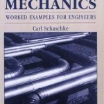 Fluid Mechanics Examples PDF