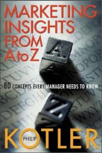 marketing-insights
