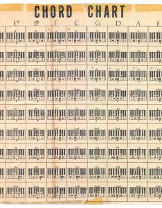 Jazz chords piano chart chord also hobit fullring rh