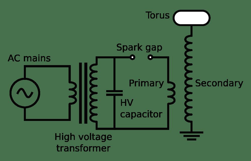 medium resolution of download clipart high tesla electromagnetic wiring diagram voltage circuit 105
