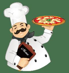 cuisine salad antipasto pizza s chef pizza italian clipart [ 1500 x 1500 Pixel ]