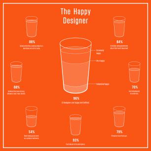happydesigners