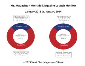 monitor-mrmag-2015