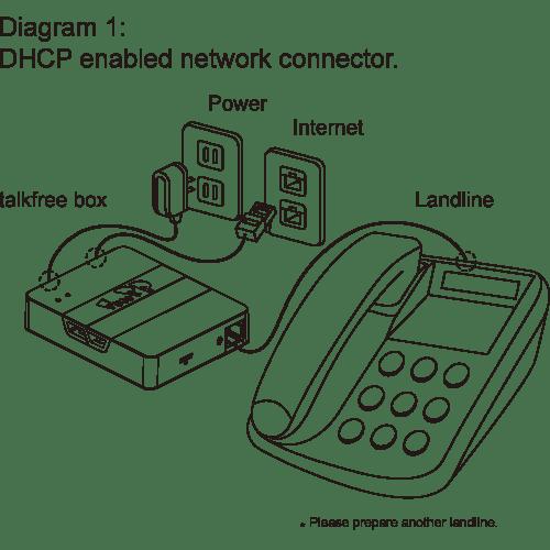 FreePP Free Multimedia Communication App