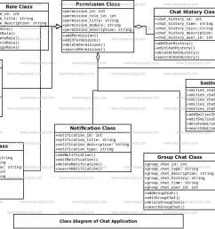 chat application class diagram [ 1074 x 792 Pixel ]
