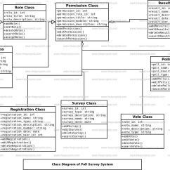 Class System Diagram 94 S10 Headlight Wiring Poll Survey Freeprojectz