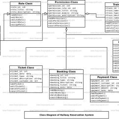 Class Diagram For Railway Reservation System Water Heater Wiring Freeprojectz