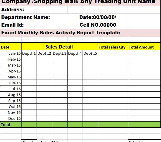 quarterly sales reports