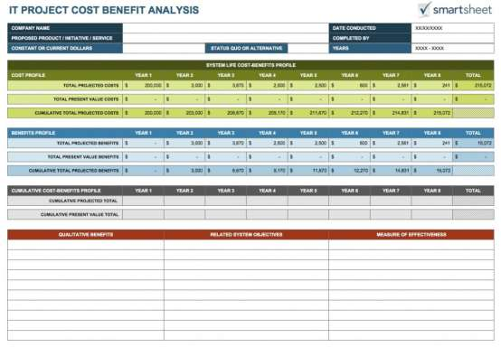 Cost Analysis Spreadsheet Templates  Formats Examples In Word Excel