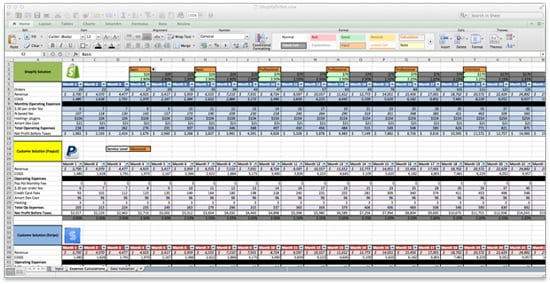Cost Analysis Spreadsheet Templates  Formats Examples In Word