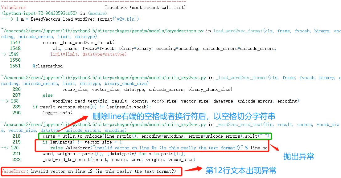"gensim:word2vec和fasttext訓練詞向量加載過程可能會拋出ValueError(""invalid vector"" ) - 灰信網(軟件開發博客聚合)"