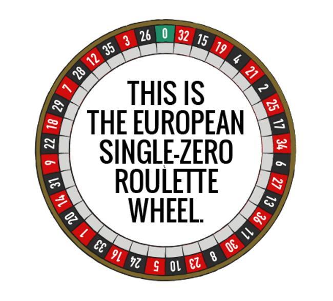 Roulette (Single Zero)