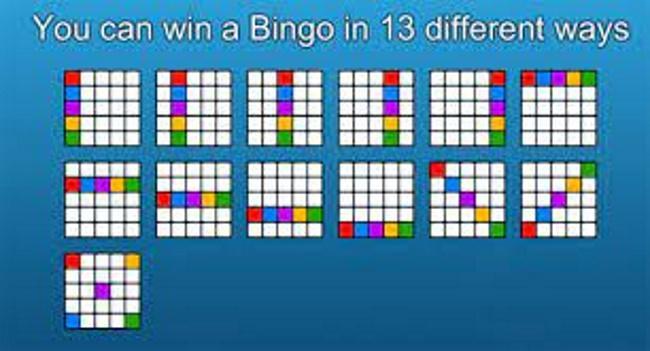 Tips to play Bingo