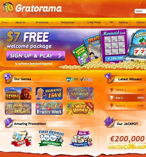 Gratorama review